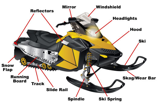 ski doo snowmobile parts diagram car wiring diagrams explained u2022 rh ethermag co